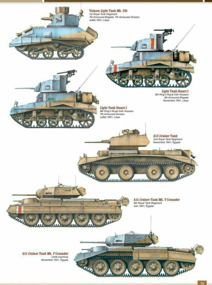 british tanks ww2